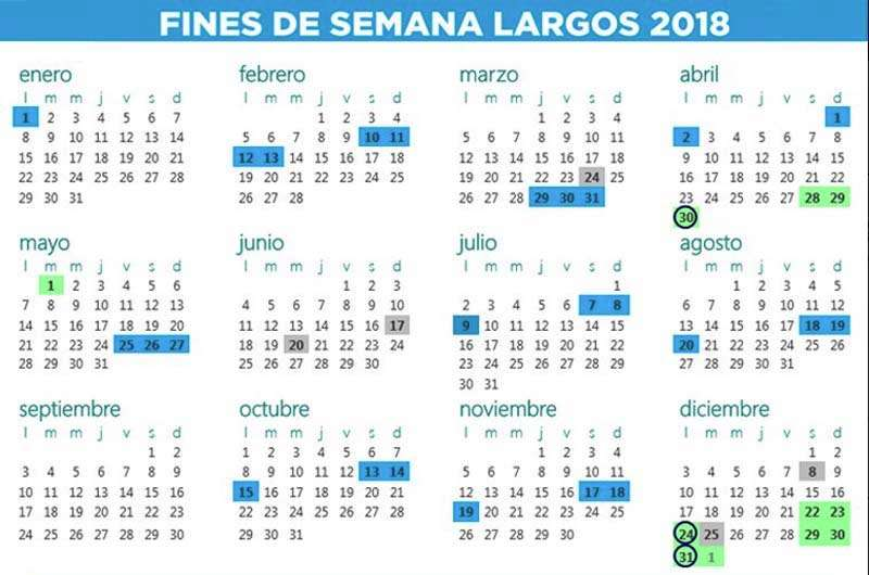 Calendario Fin De Semana 2019.Se Definio El Calendario De Fines De Semana Largos Para 2018
